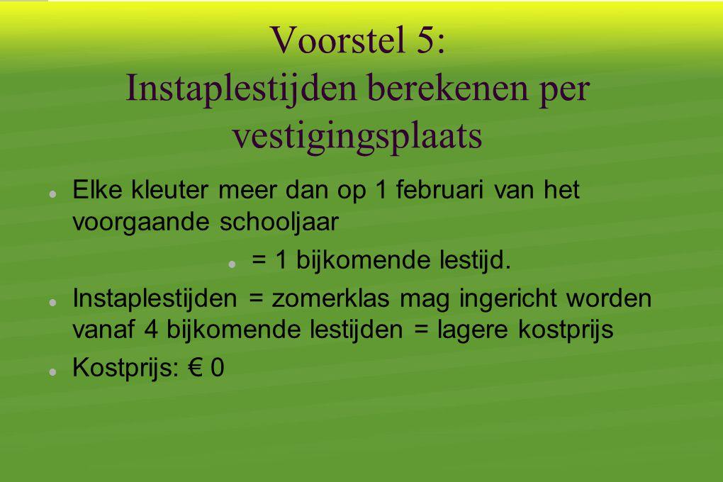 Voorstel 5: Instaplestijden berekenen per vestigingsplaats