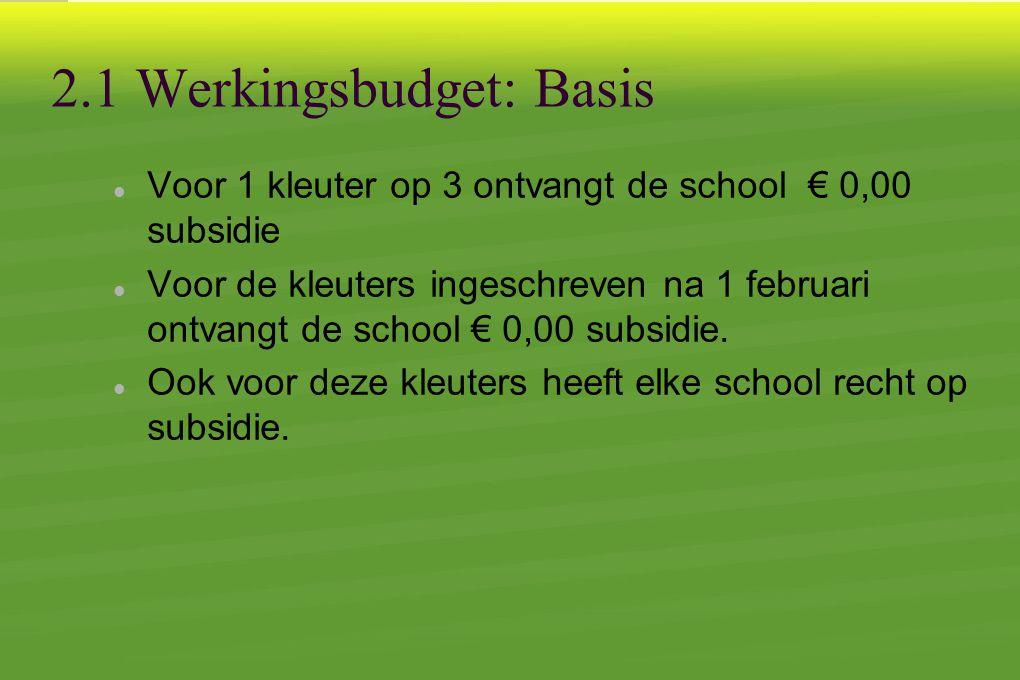 2.1 Werkingsbudget: Basis