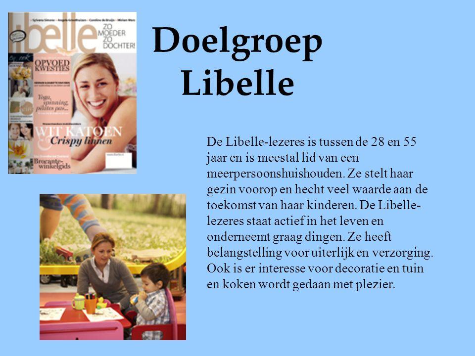 Doelgroep Libelle