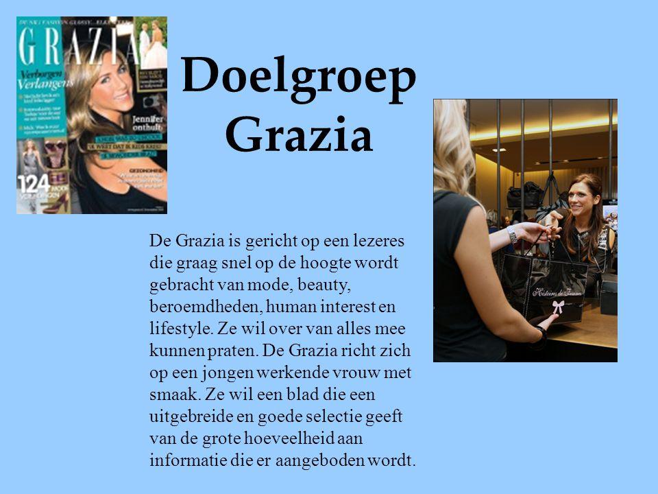 Doelgroep Grazia