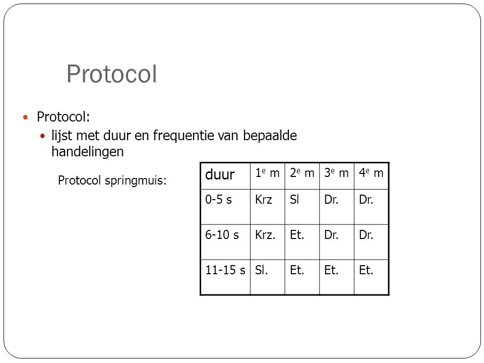 Protocol duur Protocol: