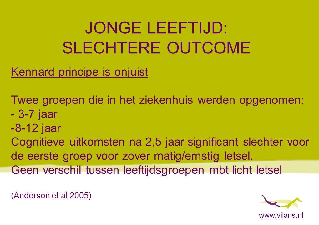 JONGE LEEFTIJD: SLECHTERE OUTCOME