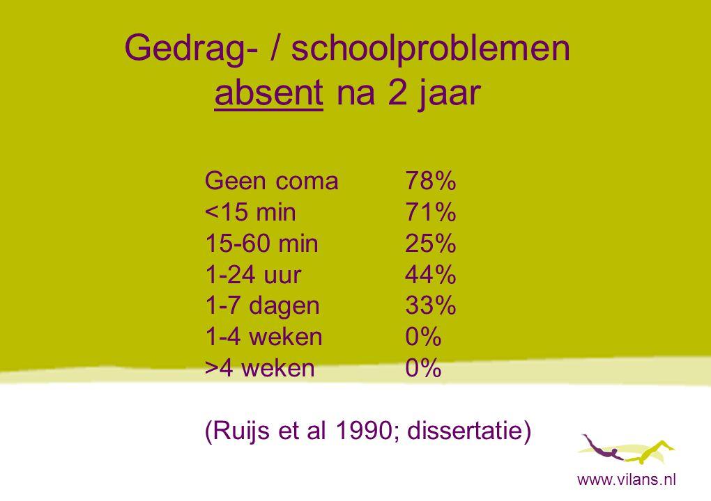 Gedrag- / schoolproblemen absent na 2 jaar