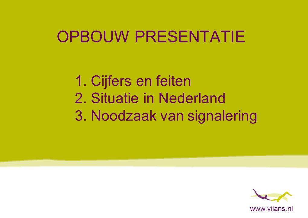OPBOUW PRESENTATIE Cijfers en feiten Situatie in Nederland
