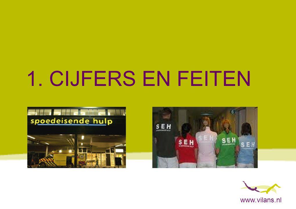 1. CIJFERS EN FEITEN www.vilans.nl