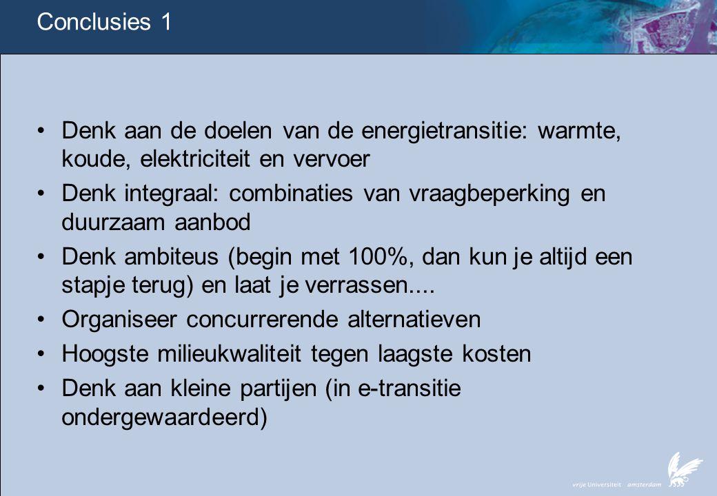 Conclusies 1 Denk aan de doelen van de energietransitie: warmte, koude, elektriciteit en vervoer.