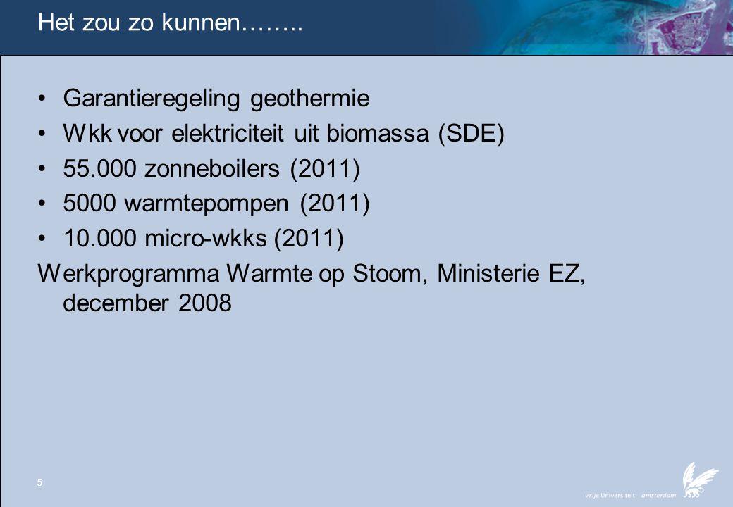 Het zou zo kunnen…….. Garantieregeling geothermie. Wkk voor elektriciteit uit biomassa (SDE) 55.000 zonneboilers (2011)