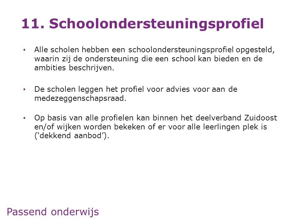 11. Schoolondersteuningsprofiel