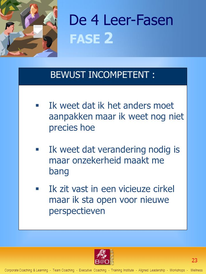 FASE 2 BEWUST INCOMPETENT :