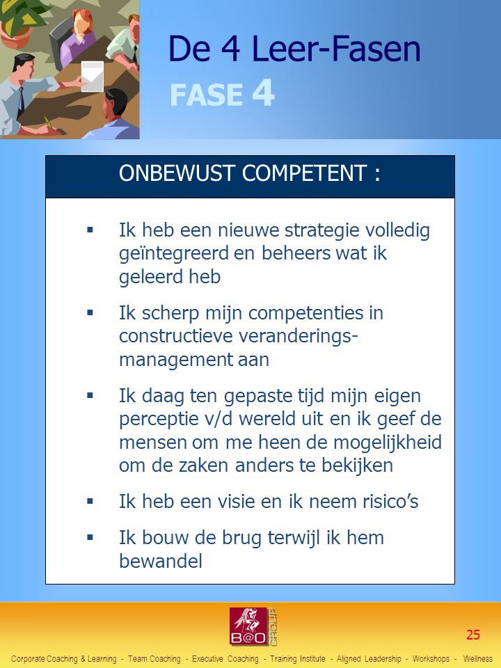 FASE 4 ONBEWUST COMPETENT :