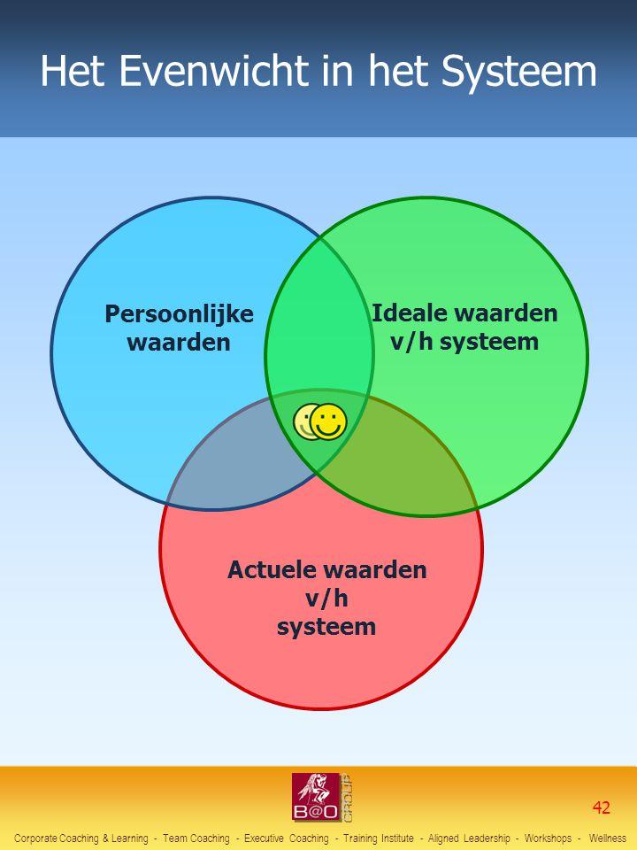Ideale waarden v/h systeem
