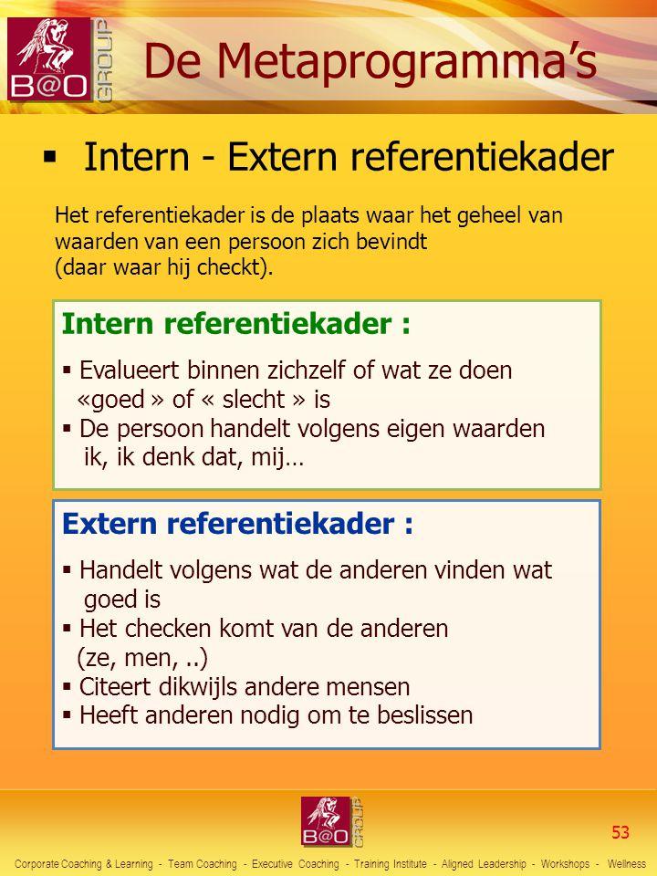 Intern - Extern referentiekader
