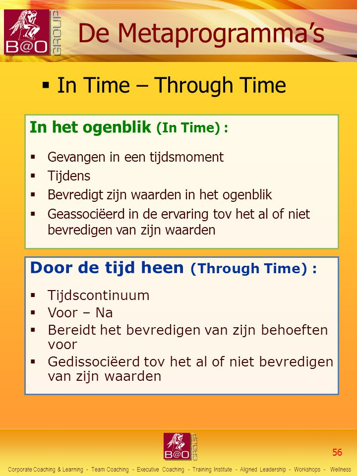 In Time – Through Time In het ogenblik (In Time) :