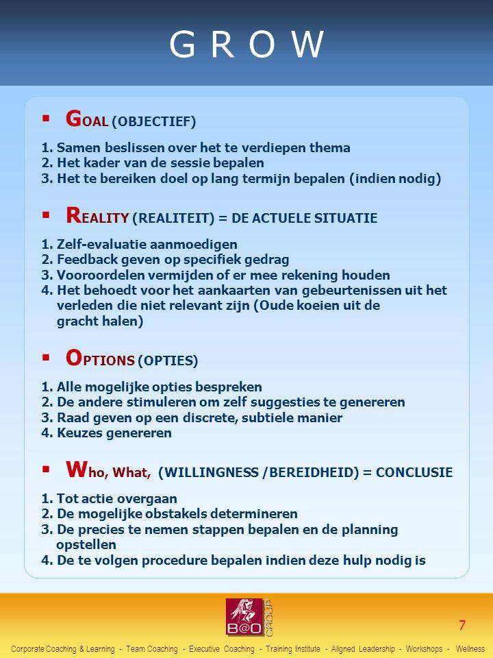 G R O W GOAL (OBJECTIEF) REALITY (REALITEIT) = DE ACTUELE SITUATIE