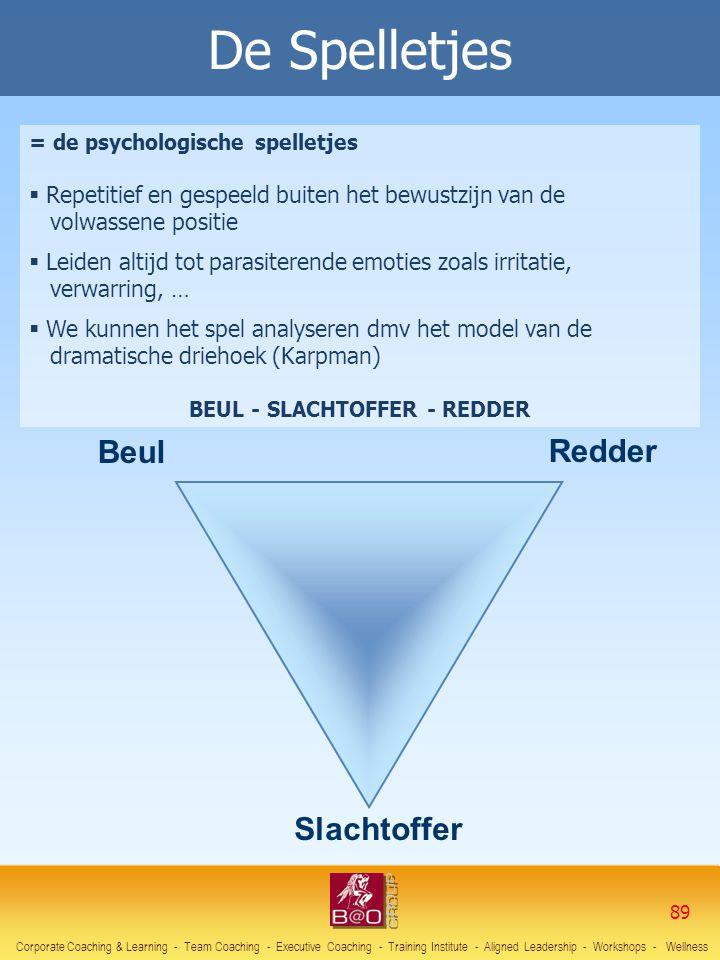 BEUL - SLACHTOFFER - REDDER