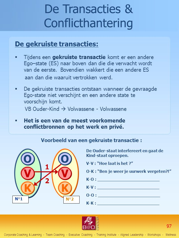 De Transacties & Conflicthantering