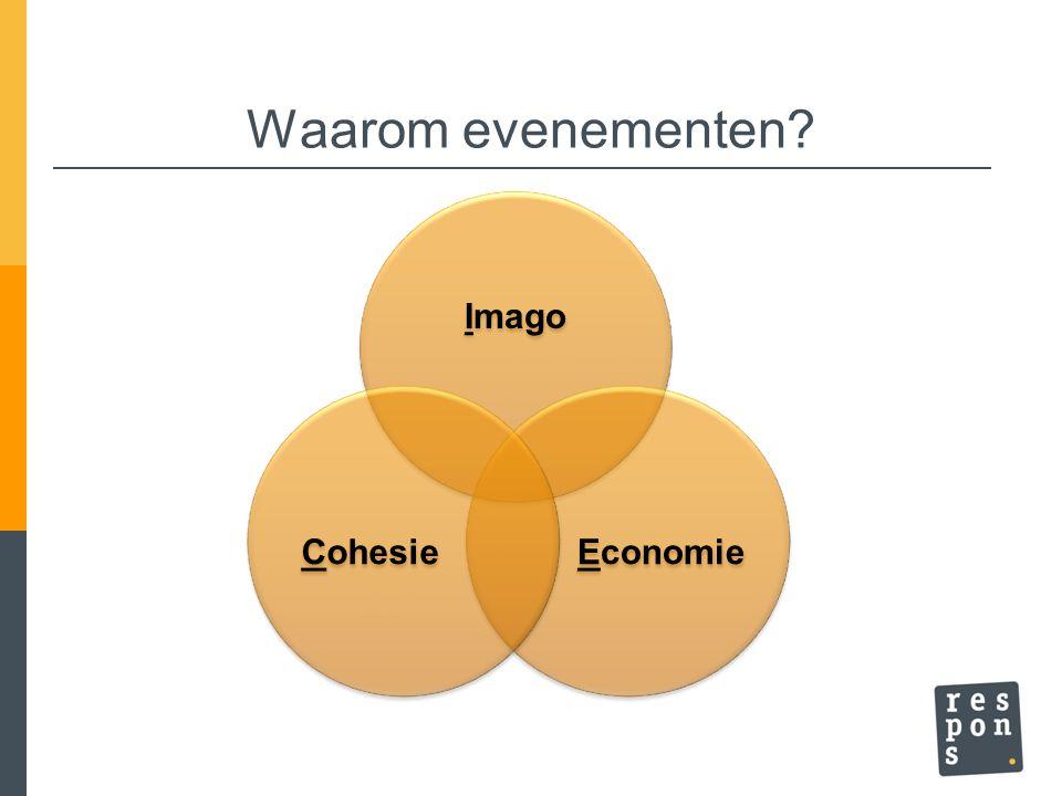 Waarom evenementen Imago Economie Cohesie