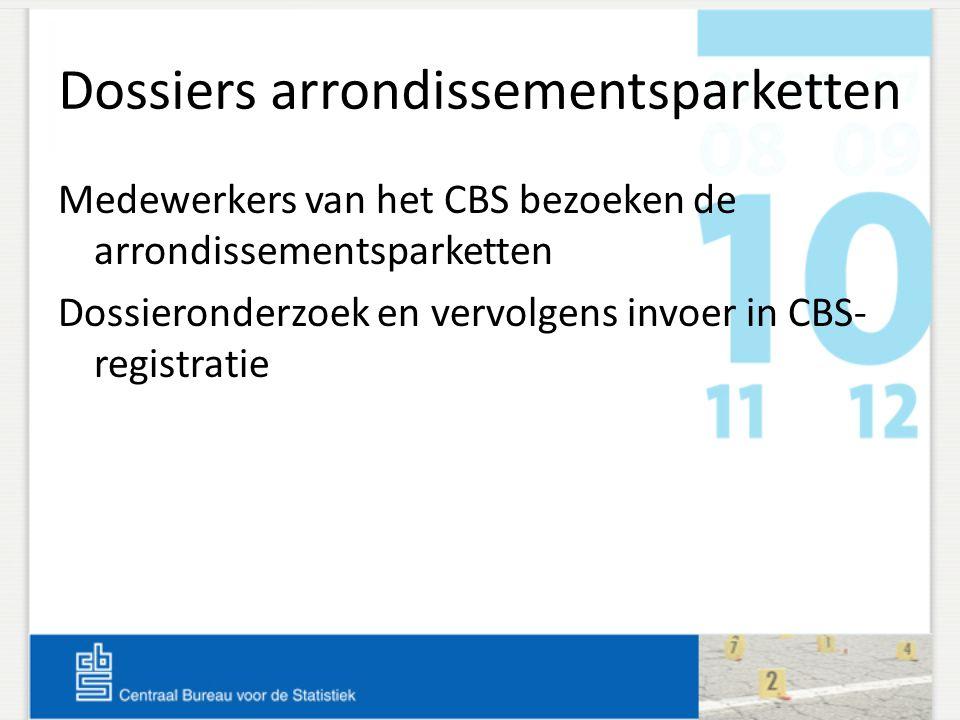 Dossiers arrondissementsparketten