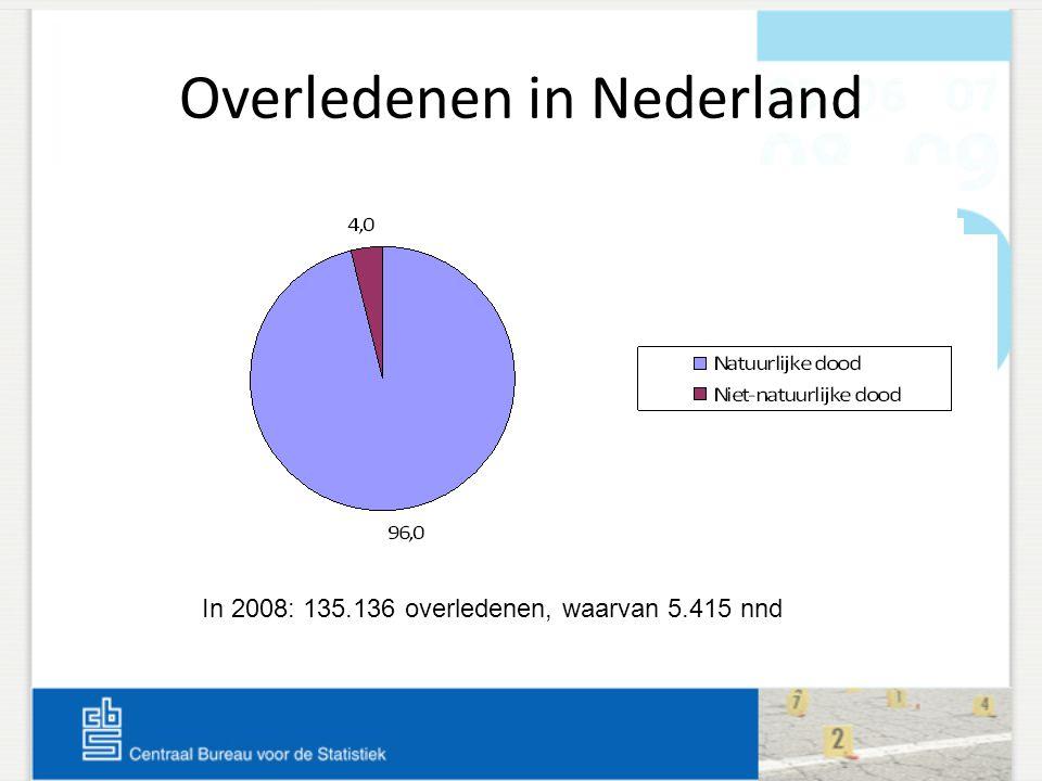 Overledenen in Nederland