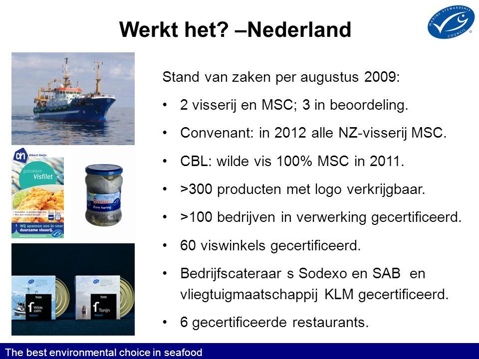 Werkt het –Nederland Stand van zaken per augustus 2009: