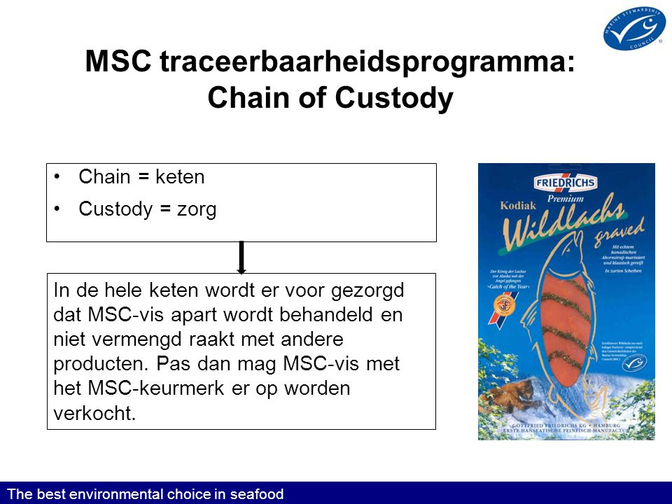 MSC traceerbaarheidsprogramma: Chain of Custody