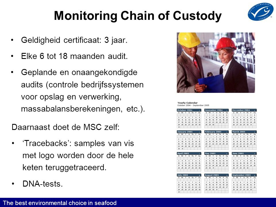 Monitoring Chain of Custody