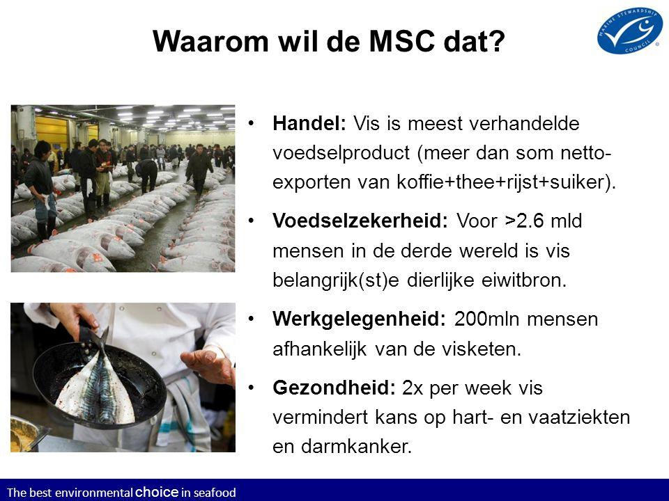 Waarom wil de MSC dat Handel: Vis is meest verhandelde voedselproduct (meer dan som netto-exporten van koffie+thee+rijst+suiker).