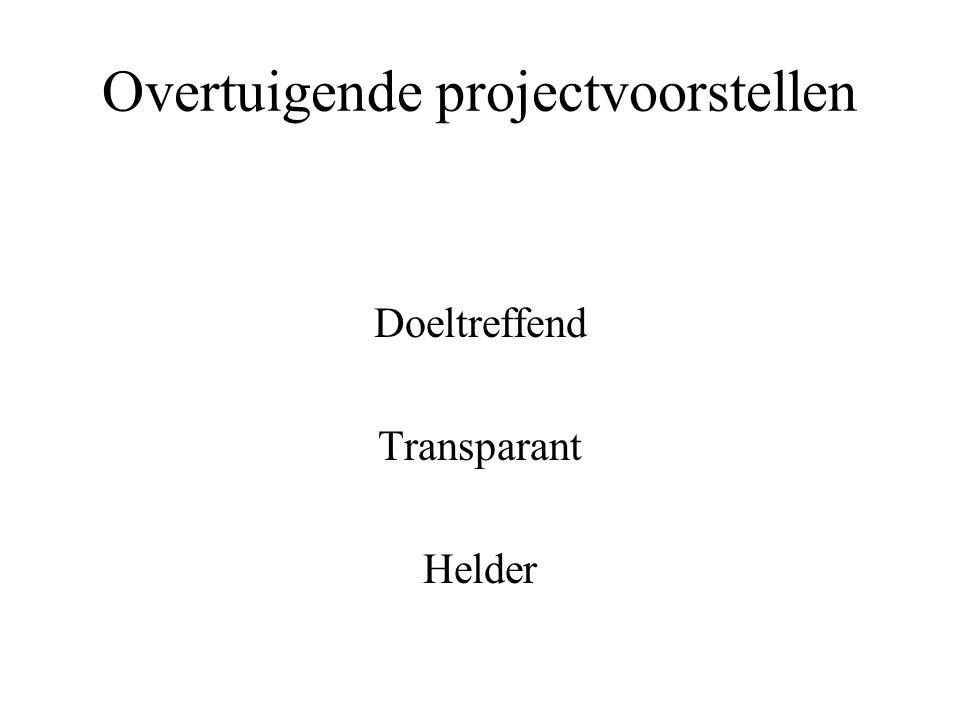 Overtuigende projectvoorstellen