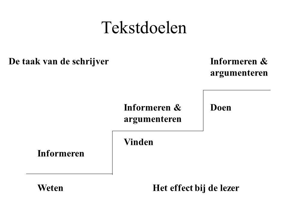 Tekstdoelen De taak van de schrijver Informeren & argumenteren