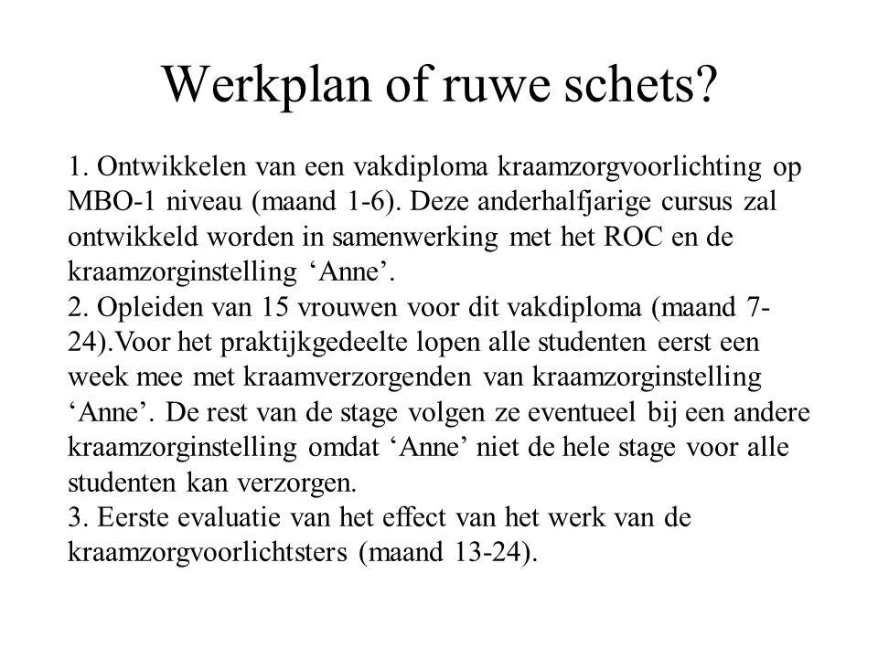 Werkplan of ruwe schets