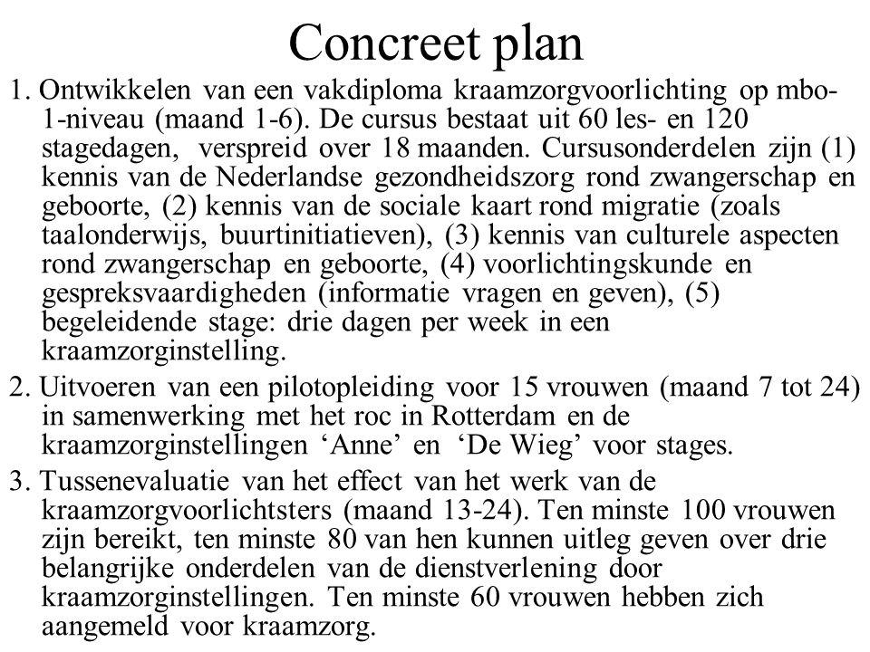 Concreet plan