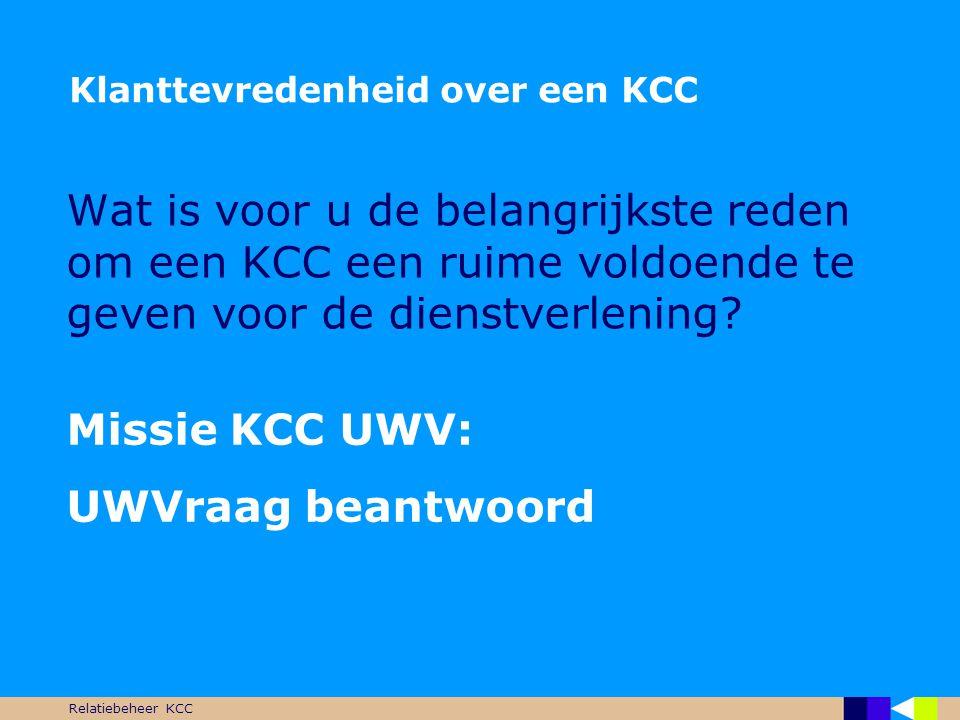 Klanttevredenheid over een KCC