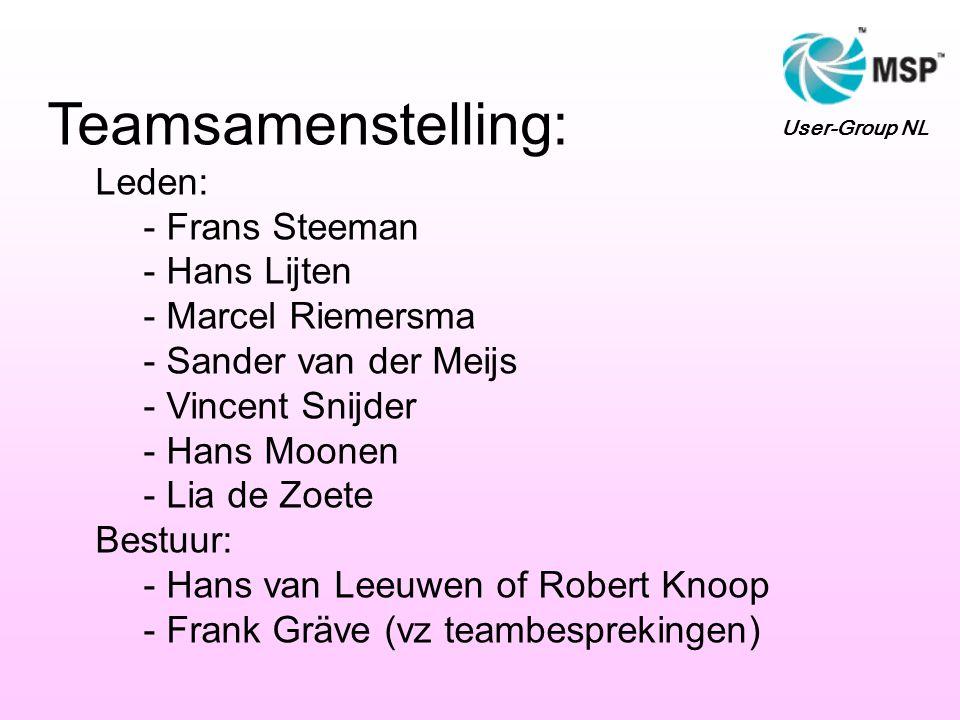 Teamsamenstelling: Leden: Frans Steeman Hans Lijten Marcel Riemersma