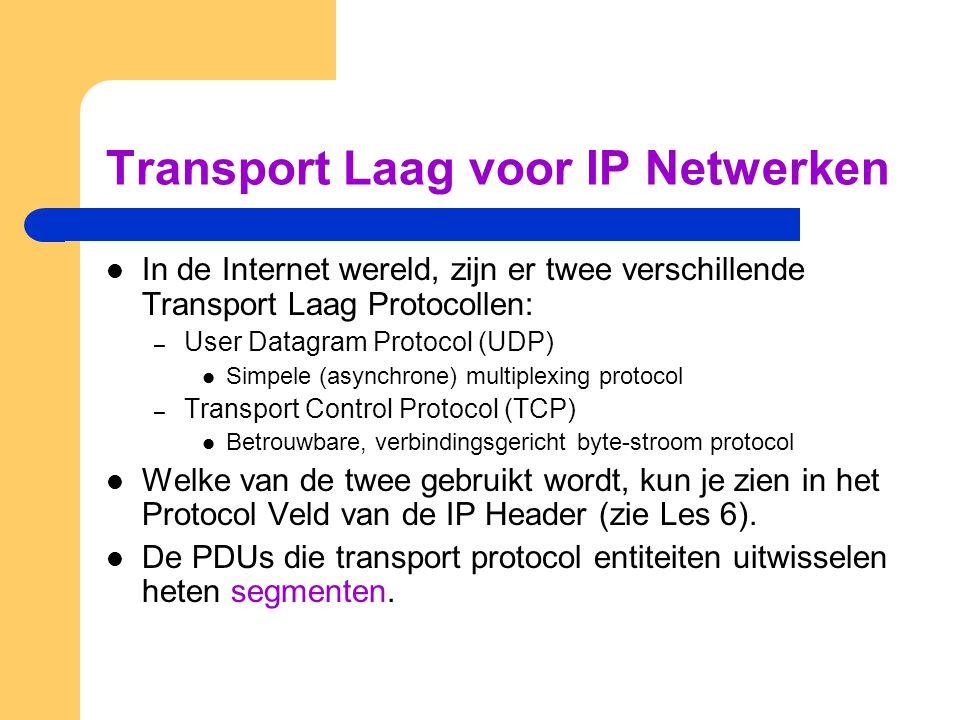 Transport Laag voor IP Netwerken