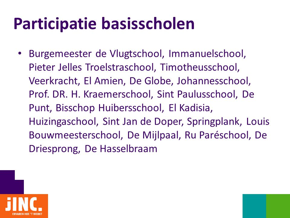 Participatie basisscholen