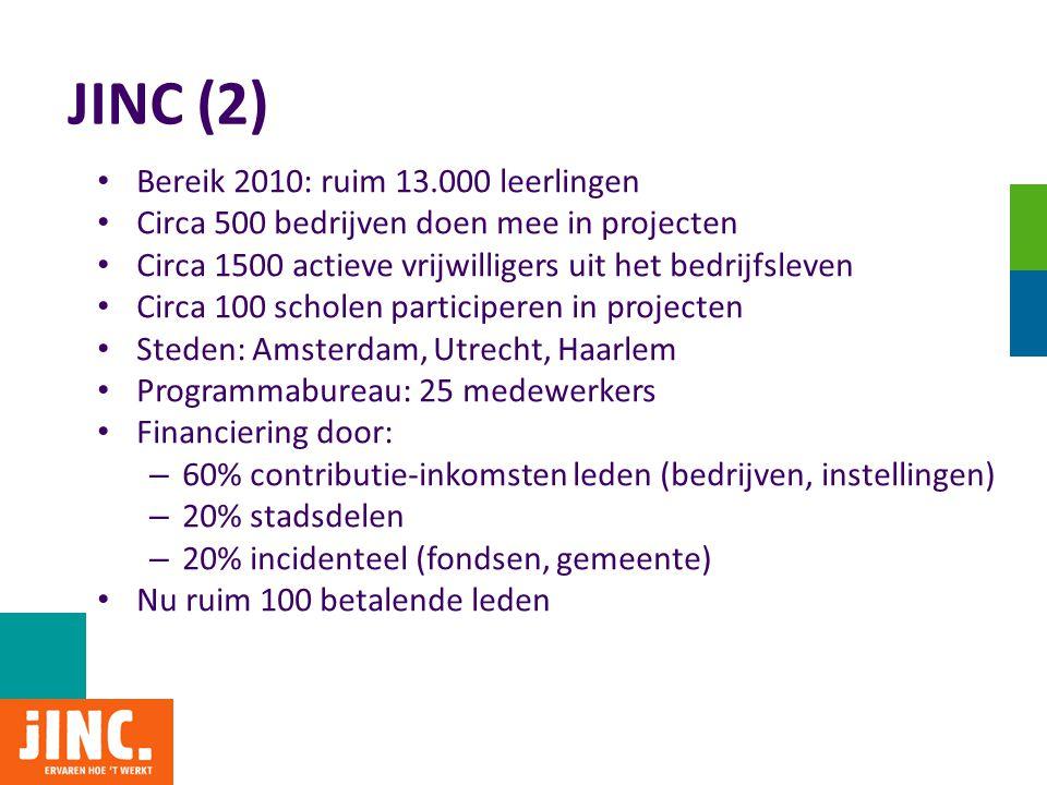 JINC (2) Bereik 2010: ruim 13.000 leerlingen