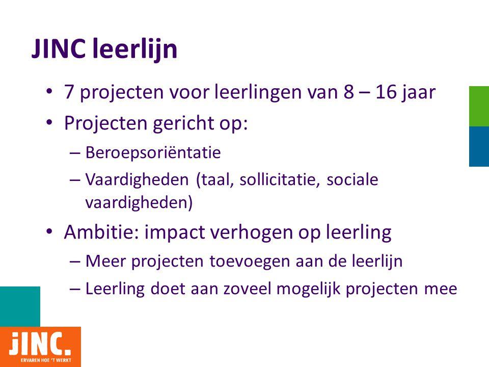 JINC leerlijn 7 projecten voor leerlingen van 8 – 16 jaar