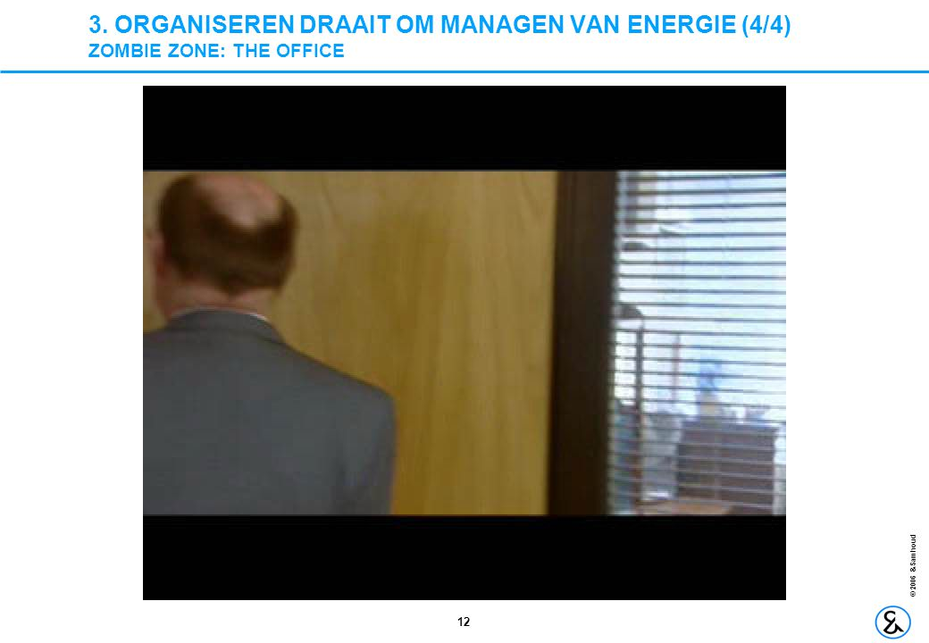 3. ORGANISEREN DRAAIT OM MANAGEN VAN ENERGIE (4/4) ZOMBIE ZONE: THE OFFICE