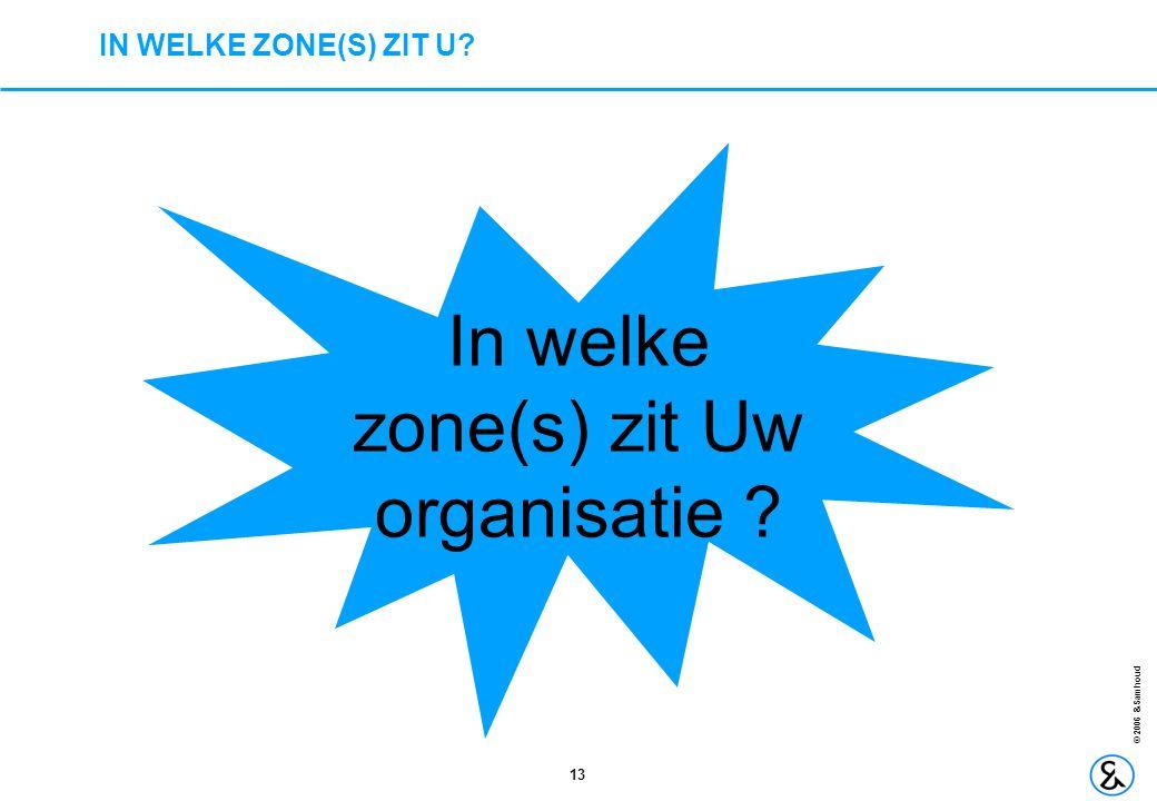 In welke zone(s) zit Uw organisatie
