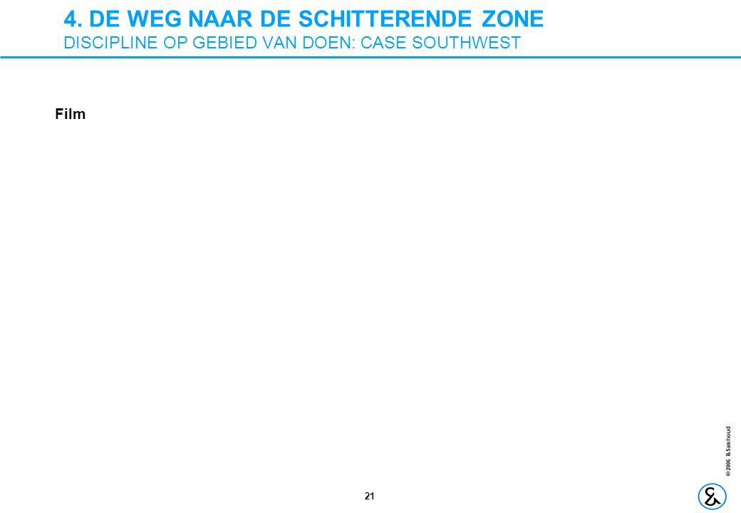 4. DE WEG NAAR DE SCHITTERENDE ZONE DISCIPLINE OP GEBIED VAN DOEN: CASE SOUTHWEST
