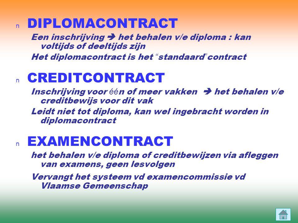 DIPLOMACONTRACT CREDITCONTRACT EXAMENCONTRACT