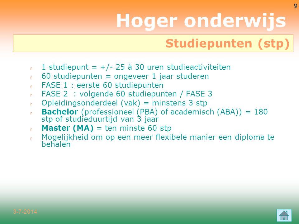 Hoger onderwijs Studiepunten (stp)