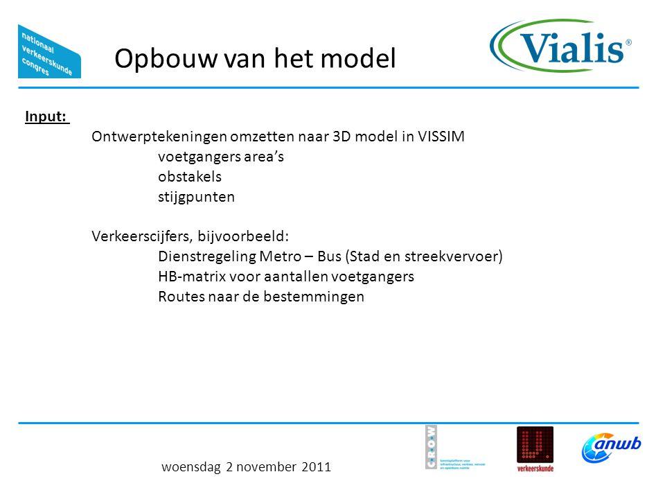 Opbouw van het model Input: