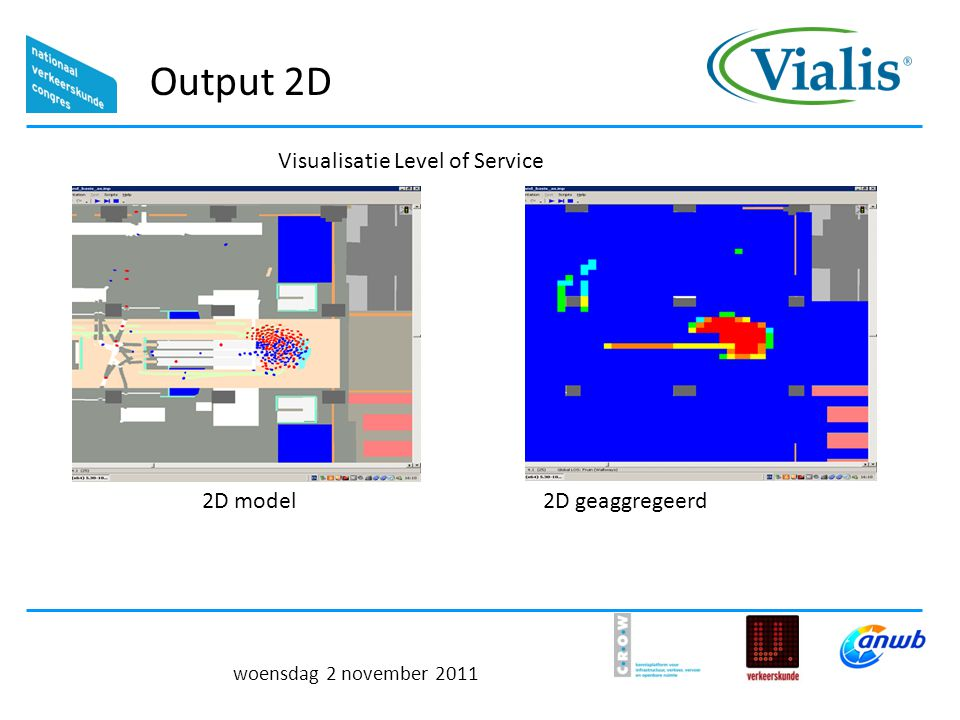 Output 2D Visualisatie Level of Service 2D model 2D geaggregeerd