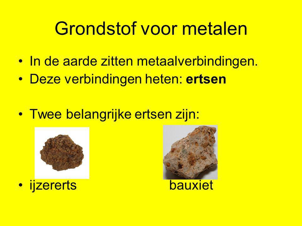 Grondstof voor metalen