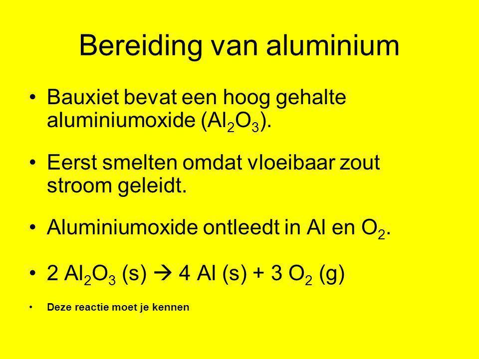 Bereiding van aluminium