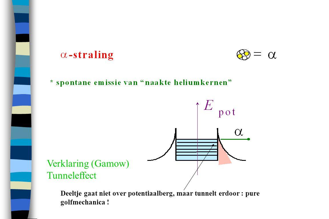 Verklaring (Gamow) Tunneleffect