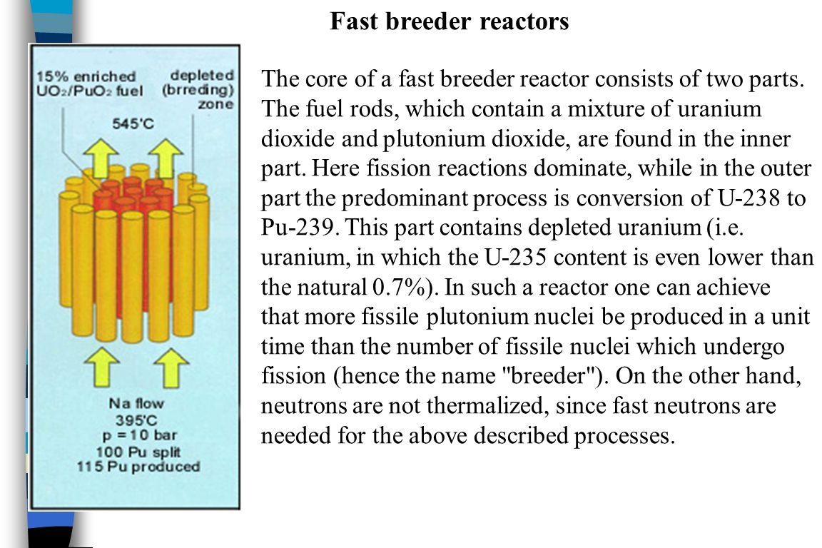 Fast breeder reactors.