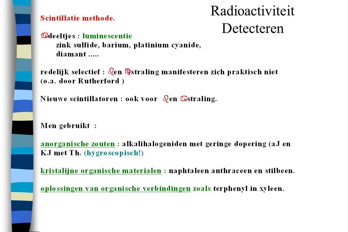Radioactiviteit Detecteren