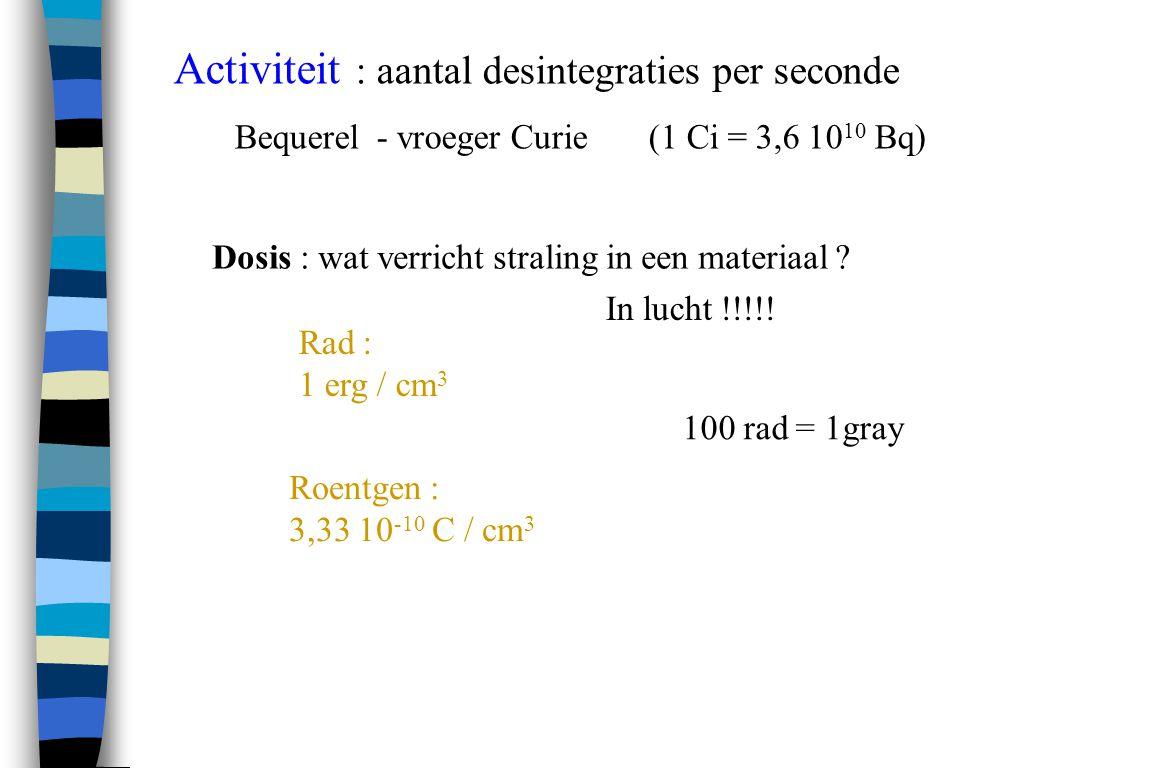 Activiteit : aantal desintegraties per seconde